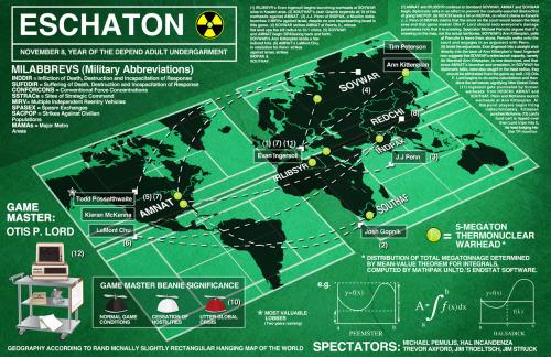 eschatonmap